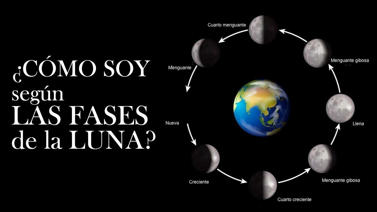 Cómo soy según las Fases de la Luna? | Blog Astrología